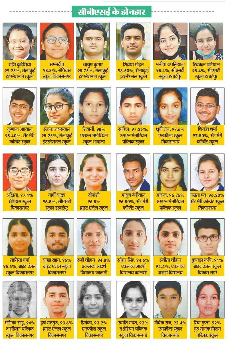 Top CBSE Board Result 2019